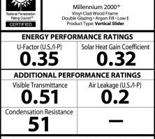 Look for the Label: Window Performance Can Be Measured